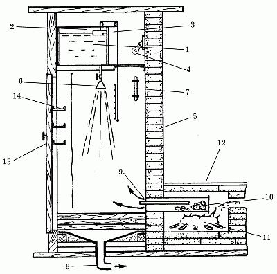Летний душ с подогревом на дровах своими руками 75